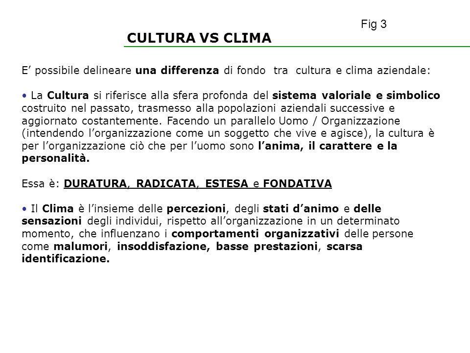 CULTURA VS CLIMA E possibile delineare una differenza di fondo tra cultura e clima aziendale: La Cultura si riferisce alla sfera profonda del sistema