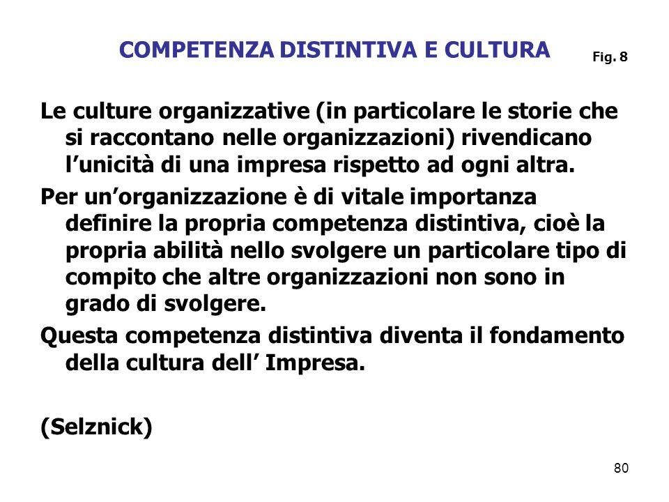 COMPETENZA DISTINTIVA E CULTURA Le culture organizzative (in particolare le storie che si raccontano nelle organizzazioni) rivendicano lunicità di una