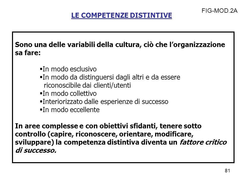 LE COMPETENZE DISTINTIVE Sono una delle variabili della cultura, ciò che lorganizzazione sa fare: In modo esclusivo In modo da distinguersi dagli altr