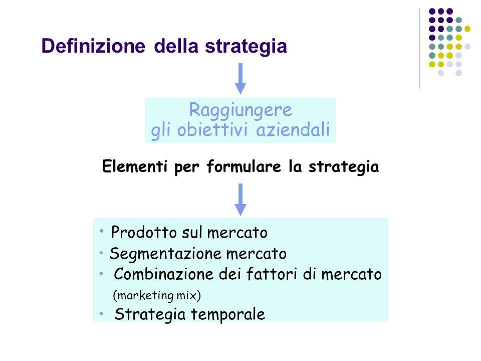 Definizione della strategia Raggiungere gli obiettivi aziendali Elementi per formulare la strategia Prodotto sul mercato Segmentazione mercato Combinazione dei fattori di mercato (marketing mix) Strategia temporale
