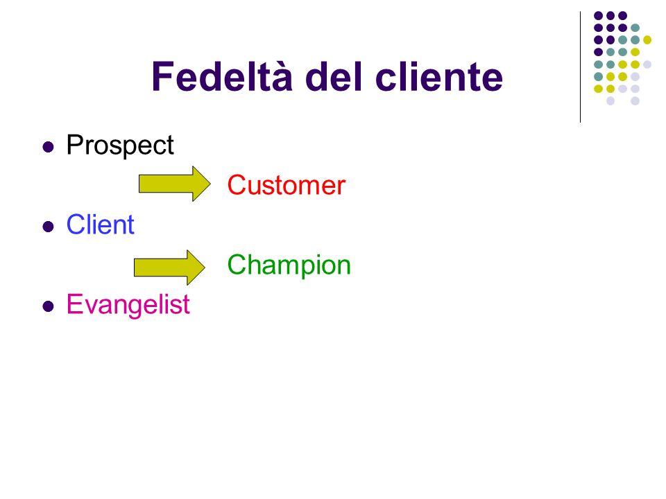 Fedeltà del cliente Prospect Customer Client Champion Evangelist