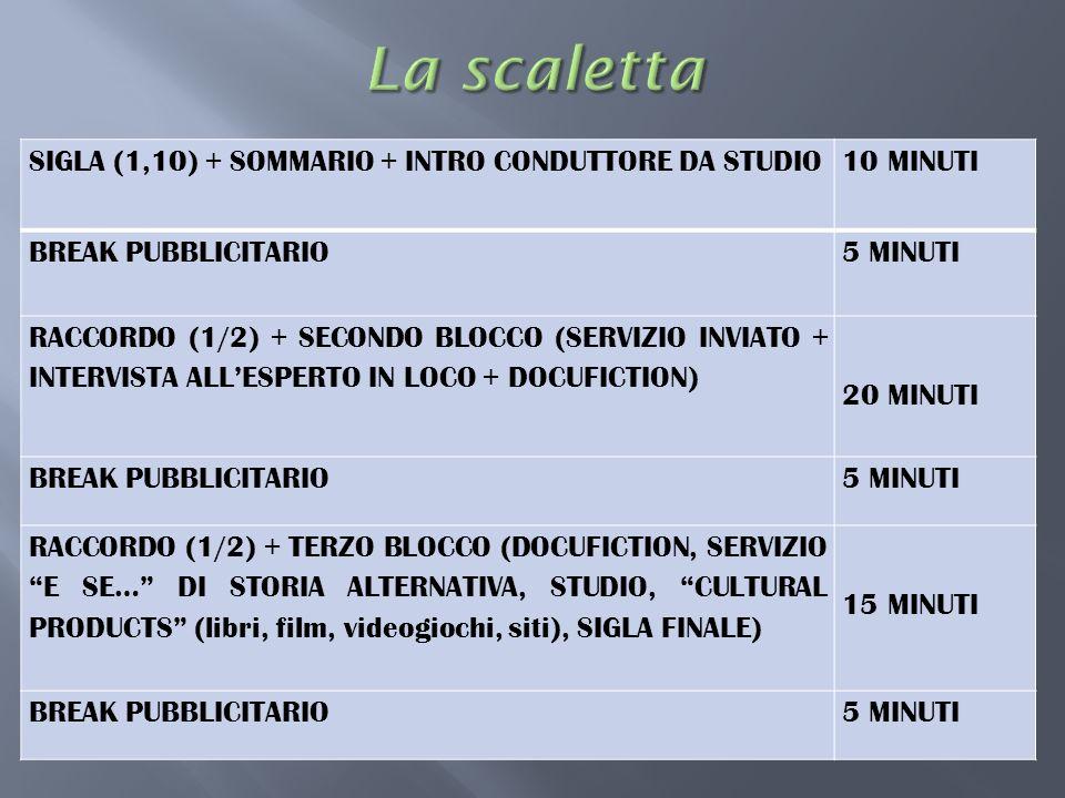 SIGLA (1,10) + SOMMARIO + INTRO CONDUTTORE DA STUDIO10 MINUTI BREAK PUBBLICITARIO5 MINUTI RACCORDO (1/2) + SECONDO BLOCCO (SERVIZIO INVIATO + INTERVIS