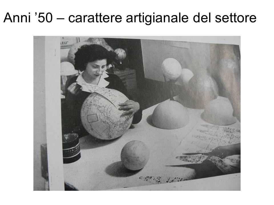 Anni 50 – carattere artigianale del settore