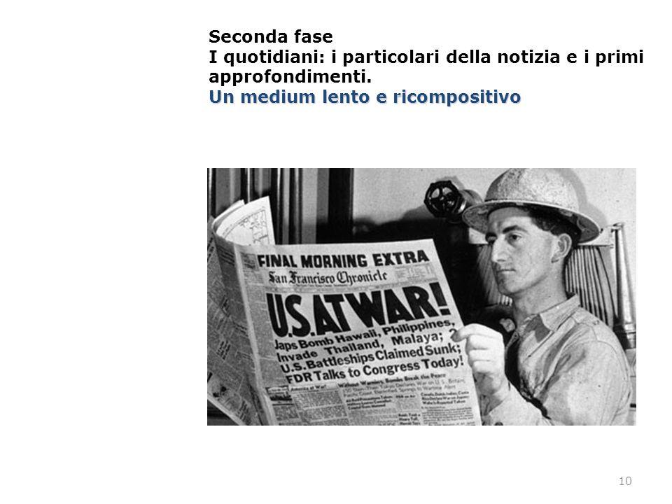 10 Seconda fase I quotidiani: i particolari della notizia e i primi approfondimenti. Un medium lento e ricompositivo