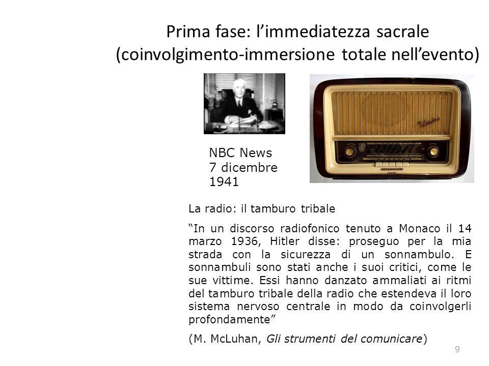 Prima fase: limmediatezza sacrale (coinvolgimento-immersione totale nellevento) 9 La radio: il tamburo tribale In un discorso radiofonico tenuto a Monaco il 14 marzo 1936, Hitler disse: proseguo per la mia strada con la sicurezza di un sonnambulo.