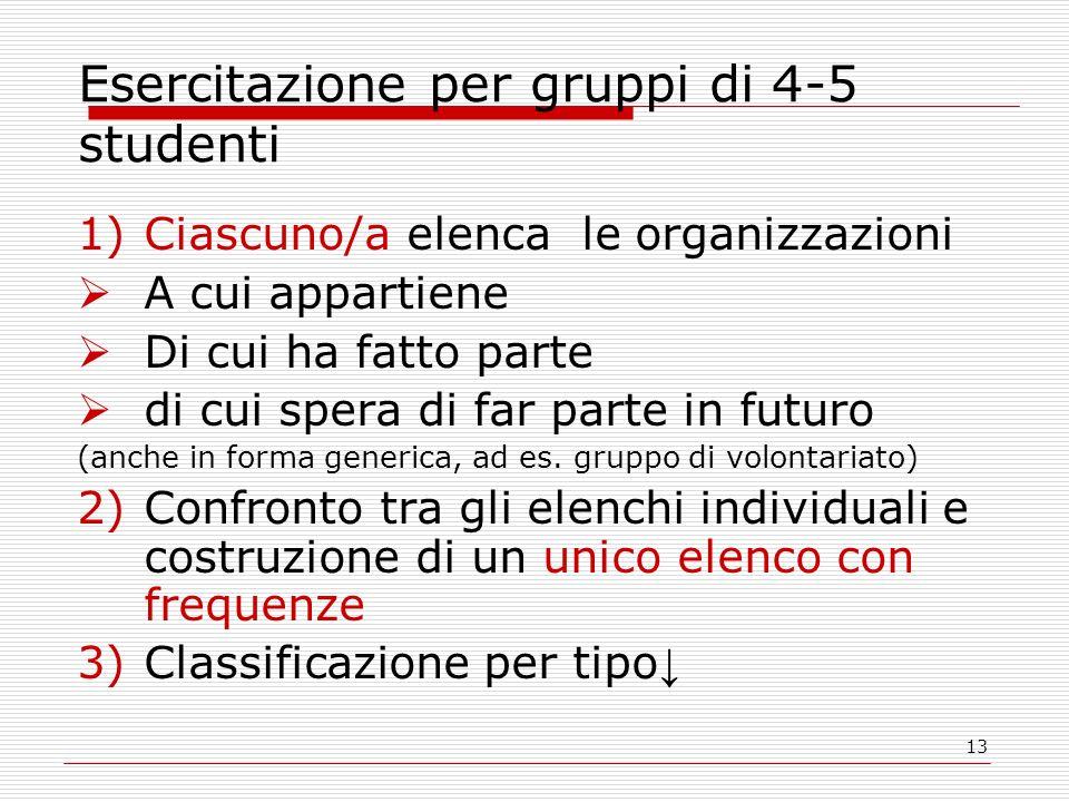 13 Esercitazione per gruppi di 4-5 studenti 1)Ciascuno/a elenca le organizzazioni A cui appartiene Di cui ha fatto parte di cui spera di far parte in futuro (anche in forma generica, ad es.