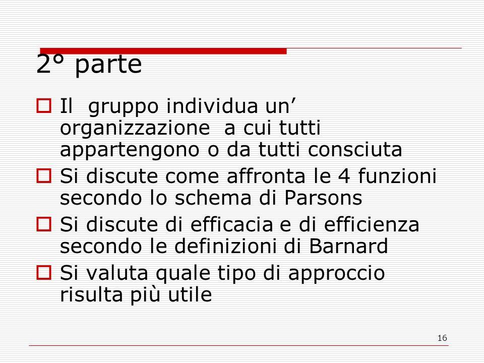 16 2° parte Il gruppo individua un organizzazione a cui tutti appartengono o da tutti consciuta Si discute come affronta le 4 funzioni secondo lo sche