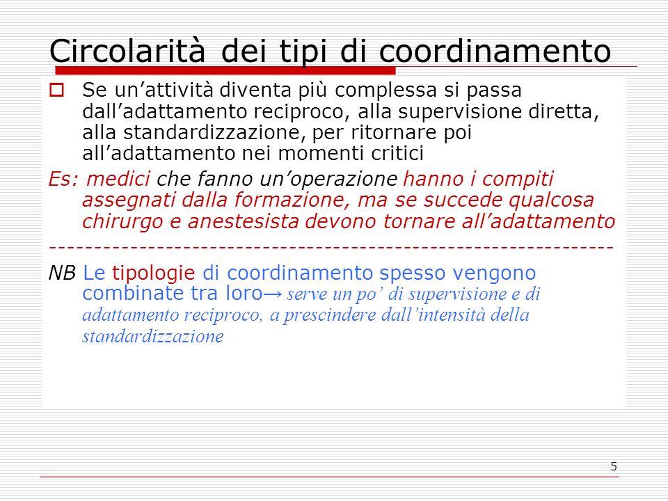 5 Circolarità dei tipi di coordinamento Se unattività diventa più complessa si passa dalladattamento reciproco, alla supervisione diretta, alla standa