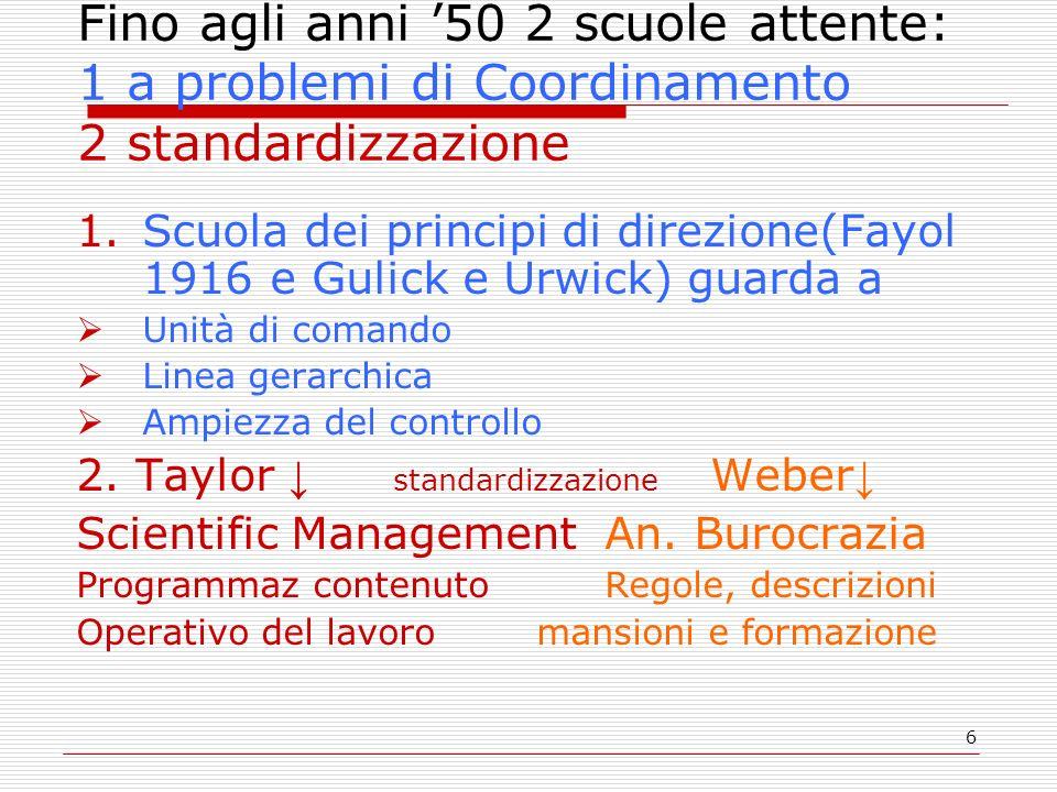 6 Fino agli anni 50 2 scuole attente: 1 a problemi di Coordinamento 2 standardizzazione 1.Scuola dei principi di direzione(Fayol 1916 e Gulick e Urwic