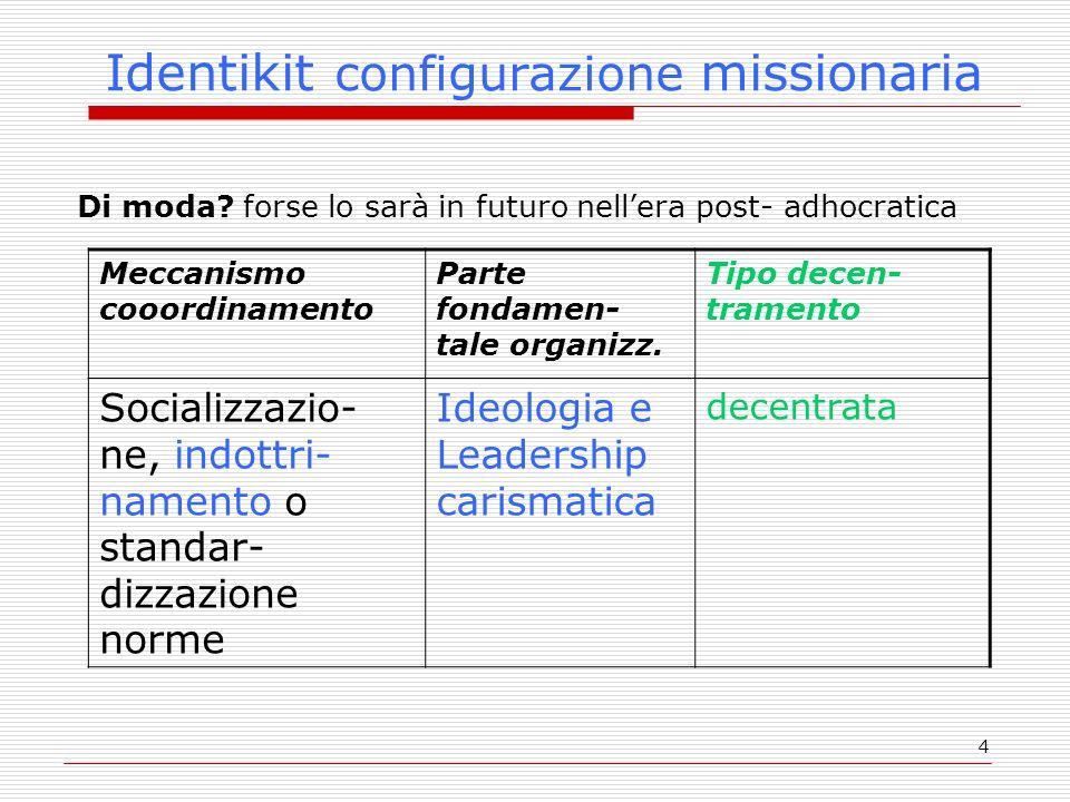 4 Identikit configurazione missionaria Di moda.