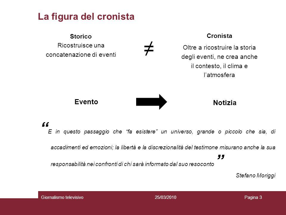 La figura del cronista Giornalismo televisivoPagina 325/03/2010 Storico Ricostruisce una concatenazione di eventi Evento Cronista Oltre a ricostruire