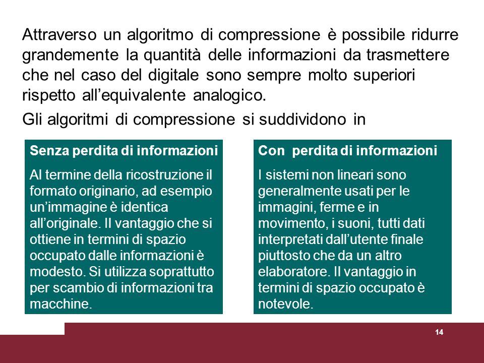 14 Attraverso un algoritmo di compressione è possibile ridurre grandemente la quantità delle informazioni da trasmettere che nel caso del digitale son