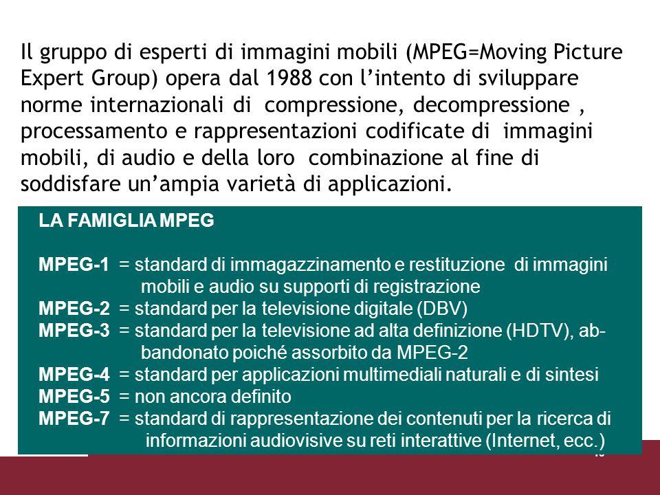 16 Il gruppo di esperti di immagini mobili (MPEG=Moving Picture Expert Group) opera dal 1988 con lintento di sviluppare norme internazionali di compre