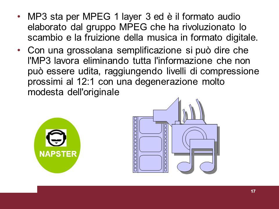 17 MP3 sta per MPEG 1 layer 3 ed è il formato audio elaborato dal gruppo MPEG che ha rivoluzionato lo scambio e la fruizione della musica in formato d