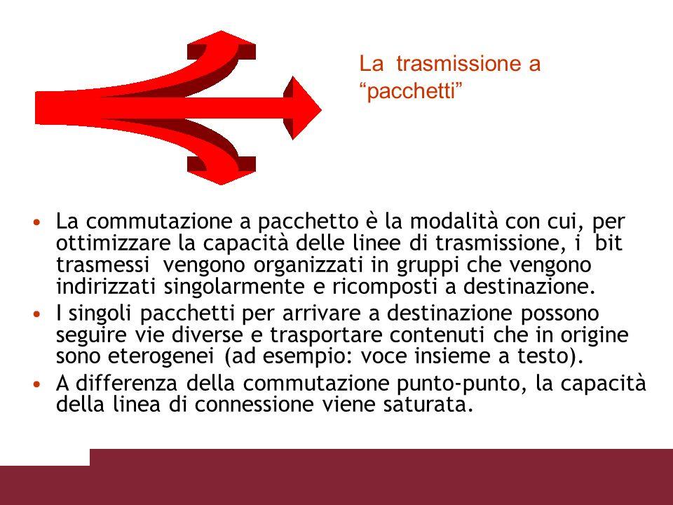 La trasmissione a pacchetti La commutazione a pacchetto è la modalità con cui, per ottimizzare la capacità delle linee di trasmissione, i bit trasmess