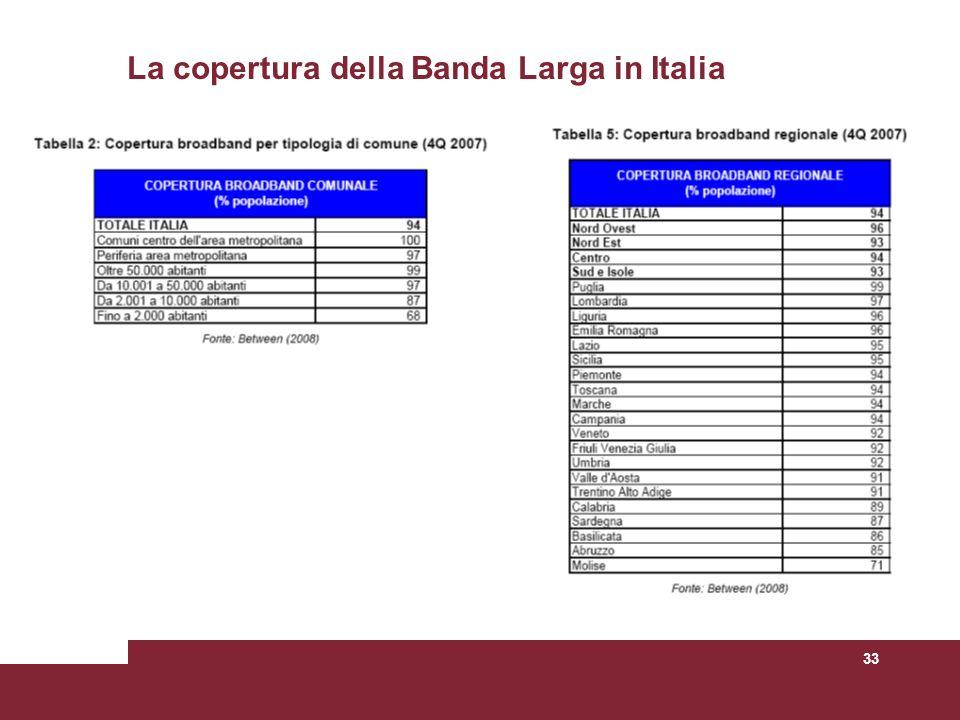 33 La copertura della Banda Larga in Italia