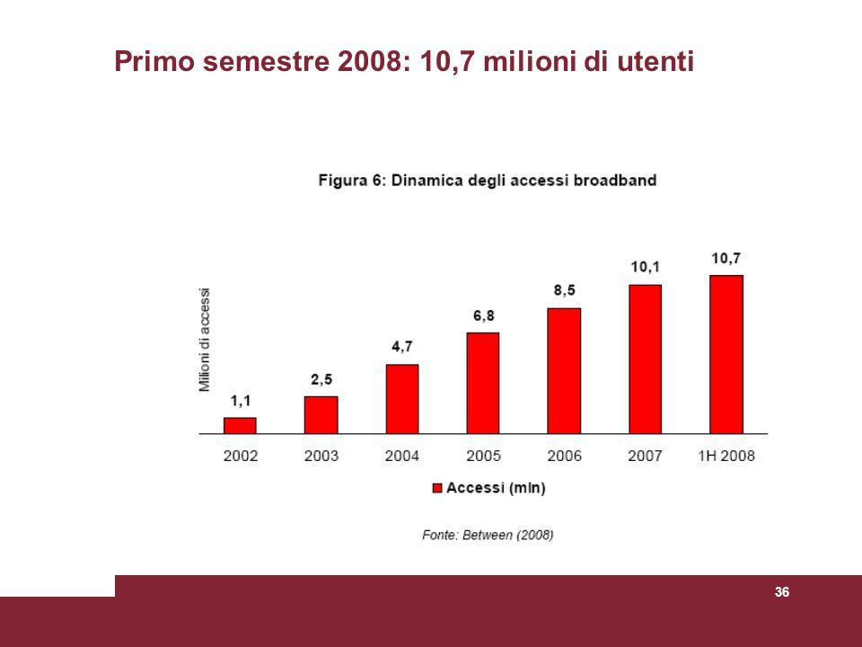 36 Primo semestre 2008: 10,7 milioni di utenti