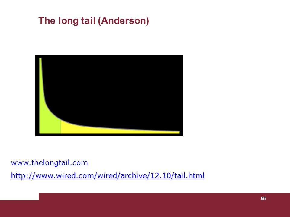 55 The long tail (Anderson) www.thelongtail.com http://www.wired.com/wired/archive/12.10/tail.html