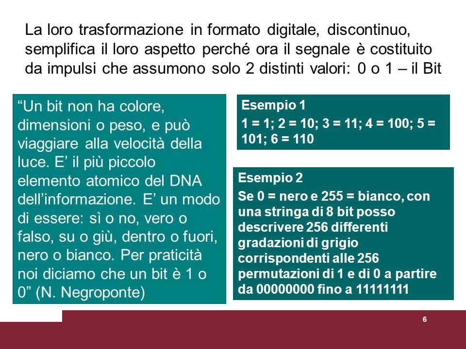 6 La loro trasformazione in formato digitale, discontinuo, semplifica il loro aspetto perché ora il segnale è costituito da impulsi che assumono solo