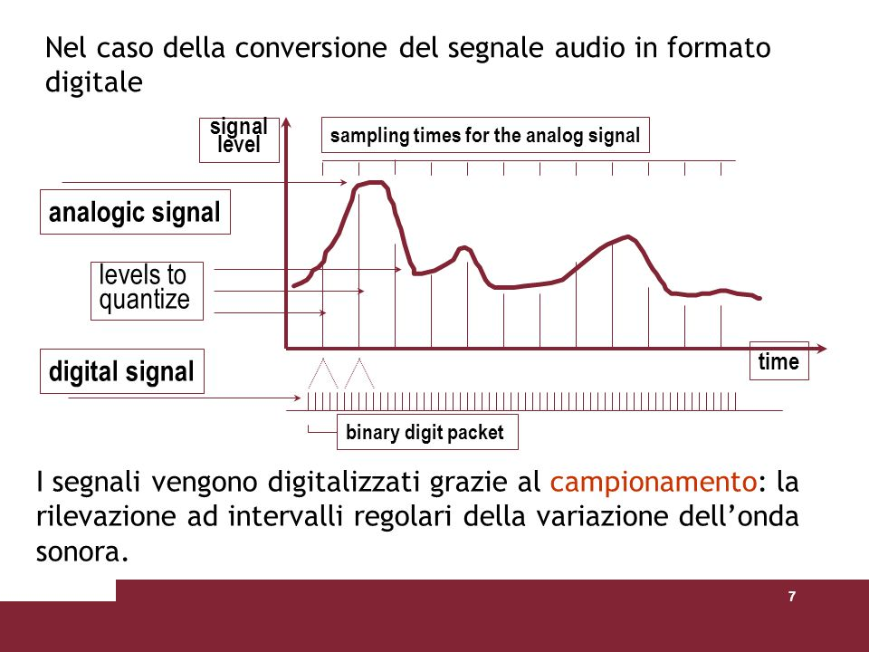 7 time sampling times for the analog signal digital signal analogic signal I segnali vengono digitalizzati grazie al campionamento: la rilevazione ad