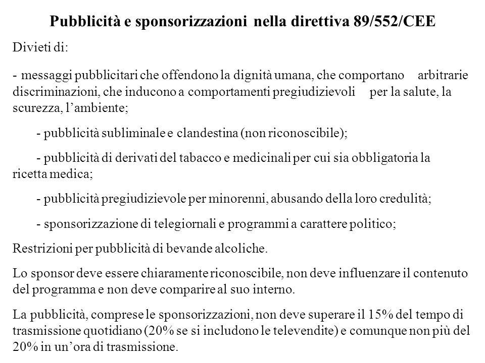 Pubblicità e sponsorizzazioni nella direttiva 89/552/CEE Divieti di: - messaggi pubblicitari che offendono la dignità umana, che comportano arbitrarie