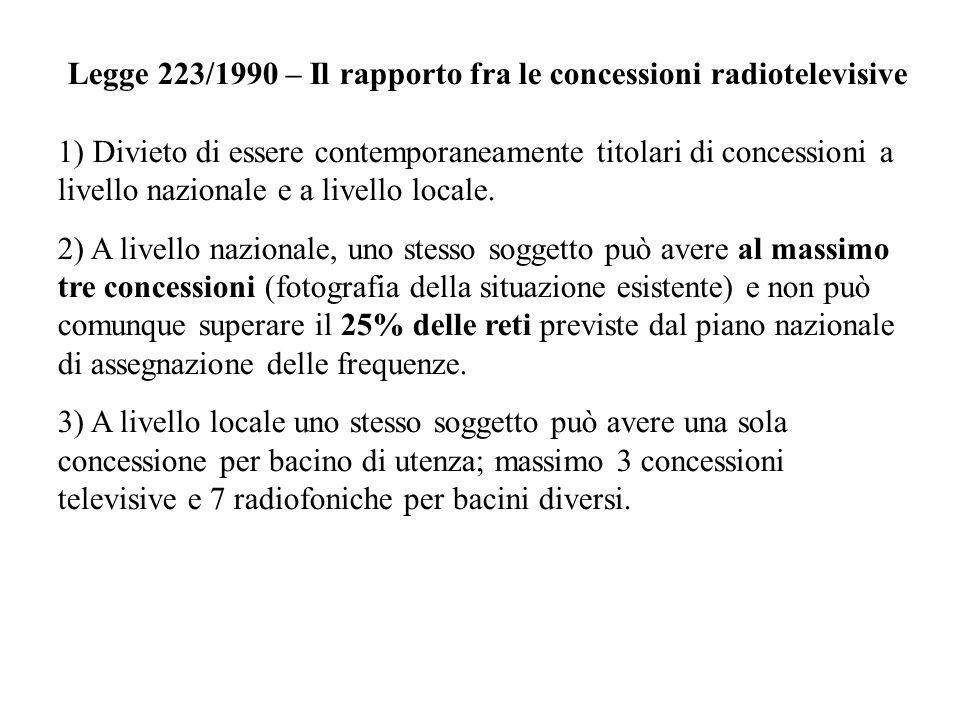 Legge 223/1990 – Il rapporto fra le concessioni radiotelevisive 1) Divieto di essere contemporaneamente titolari di concessioni a livello nazionale e