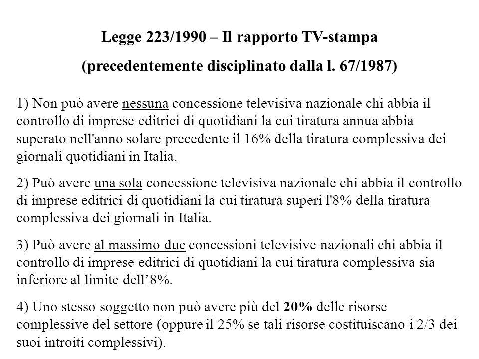Legge 223/1990 – Il rapporto TV-stampa (precedentemente disciplinato dalla l. 67/1987) 1) Non può avere nessuna concessione televisiva nazionale chi a