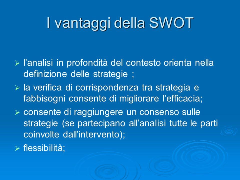 I vantaggi della SWOT lanalisi in profondità del contesto orienta nella definizione delle strategie ; la verifica di corrispondenza tra strategia e fa