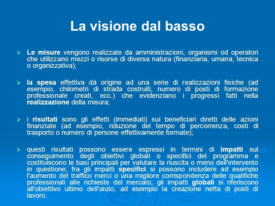 La visione dal basso Le misure vengono realizzate da amministrazioni, organismi od operatori che utilizzano mezzi o risorse di diversa natura (finanzi