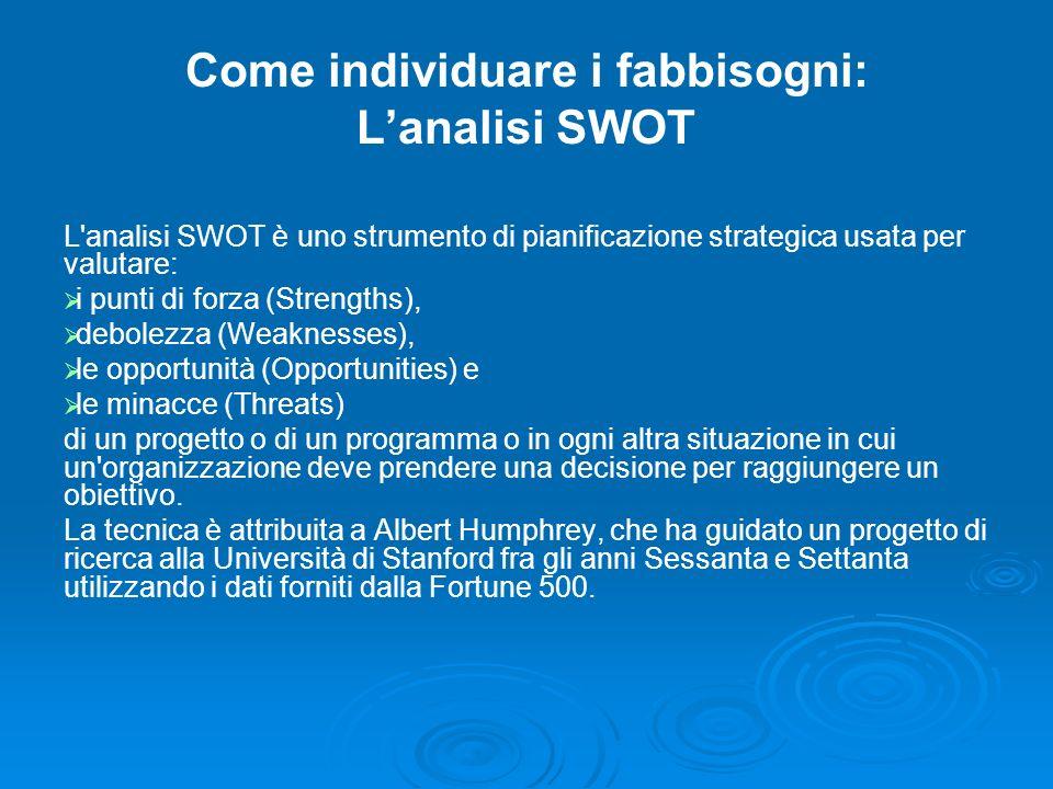 Come individuare i fabbisogni: Lanalisi SWOT L'analisi SWOT è uno strumento di pianificazione strategica usata per valutare: i punti di forza (Strengt