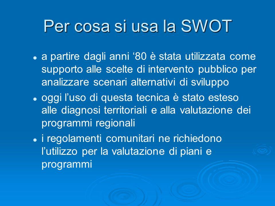 Per cosa si usa la SWOT a partire dagli anni 80 è stata utilizzata come supporto alle scelte di intervento pubblico per analizzare scenari alternativi