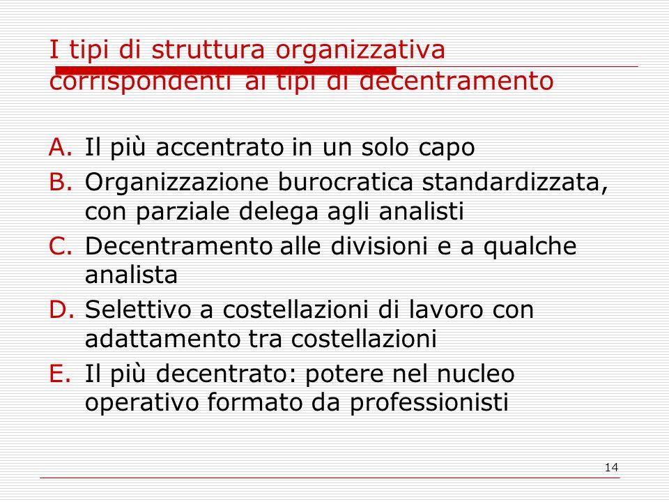 14 I tipi di struttura organizzativa corrispondenti ai tipi di decentramento A.Il più accentrato in un solo capo B.Organizzazione burocratica standard