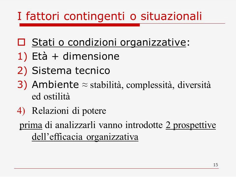 15 I fattori contingenti o situazionali Stati o condizioni organizzative: 1)Età + dimensione 2)Sistema tecnico 3)Ambiente stabilità, complessità, dive