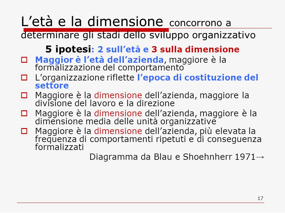 17 Letà e la dimensione concorrono a determinare gli stadi dello sviluppo organizzativo 5 ipotesi : 2 sulletà e 3 sulla dimensione Maggior è letà dell