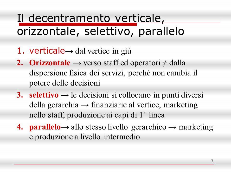 7 Il decentramento verticale, orizzontale, selettivo, parallelo 1.verticale dal vertice in giù 2.Orizzontale verso staff ed operatori dalla dispersion