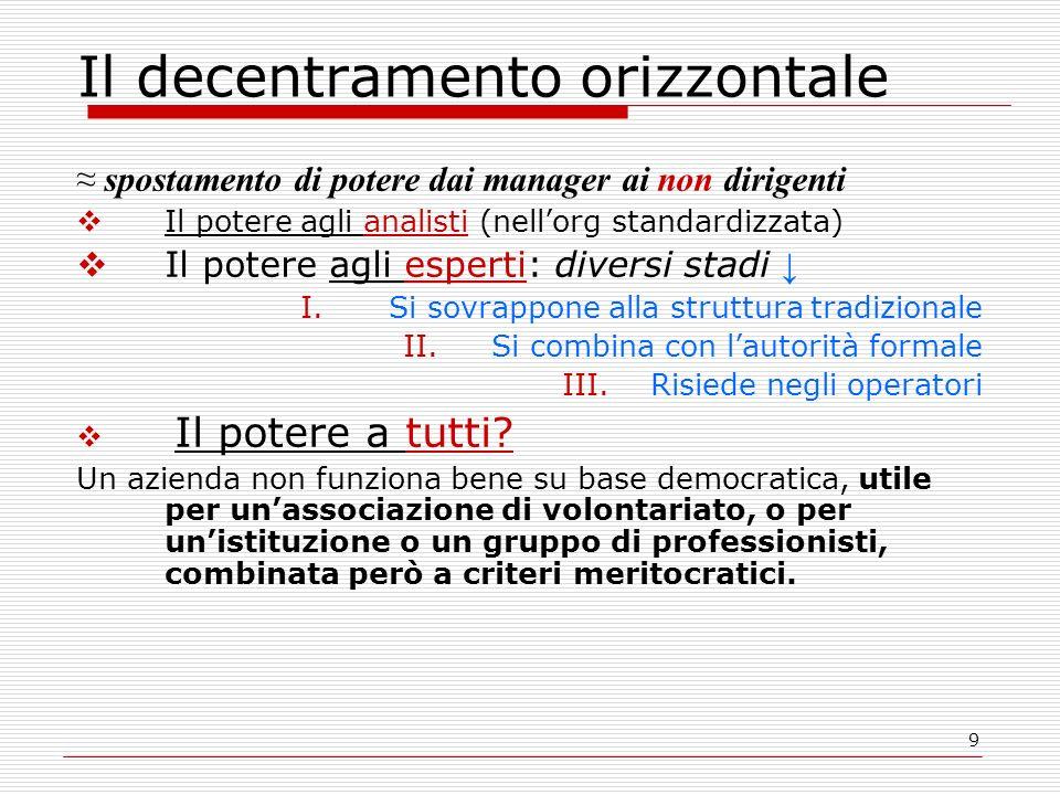9 Il decentramento orizzontale spostamento di potere dai manager ai non dirigenti Il potere agli analisti (nellorg standardizzata) Il potere agli espe