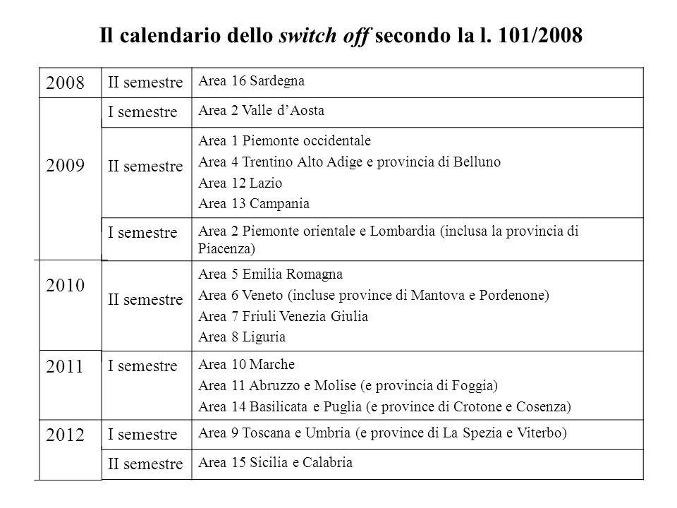 Il calendario dello switch off secondo la l.