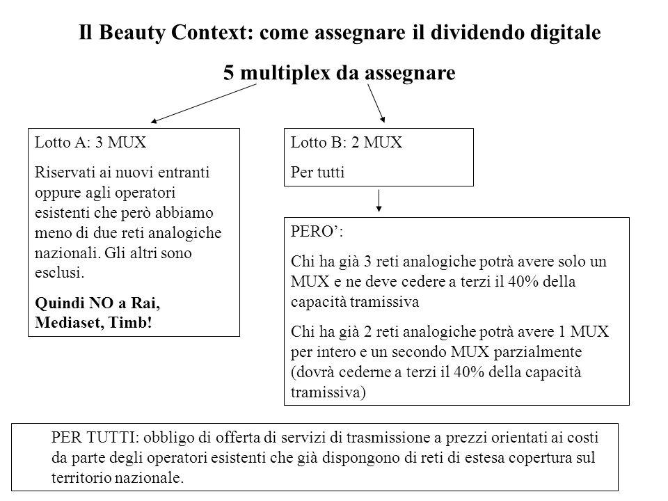 Il Beauty Context: come assegnare il dividendo digitale 5 multiplex da assegnare Lotto A: 3 MUX Riservati ai nuovi entranti oppure agli operatori esistenti che però abbiamo meno di due reti analogiche nazionali.
