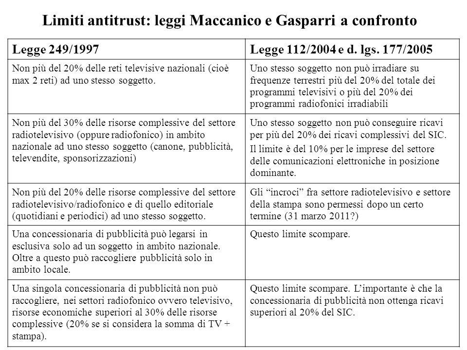 Limiti antitrust: leggi Maccanico e Gasparri a confronto Legge 249/1997Legge 112/2004 e d.
