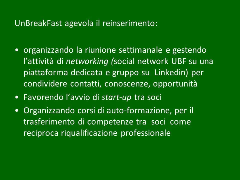 UnBreakFast agevola il reinserimento: organizzando la riunione settimanale e gestendo lattività di networking (social network UBF su una piattaforma dedicata e gruppo su Linkedin) per condividere contatti, conoscenze, opportunità Favorendo lavvio di start-up tra soci Organizzando corsi di auto-formazione, per il trasferimento di competenze tra soci come reciproca riqualificazione professionale