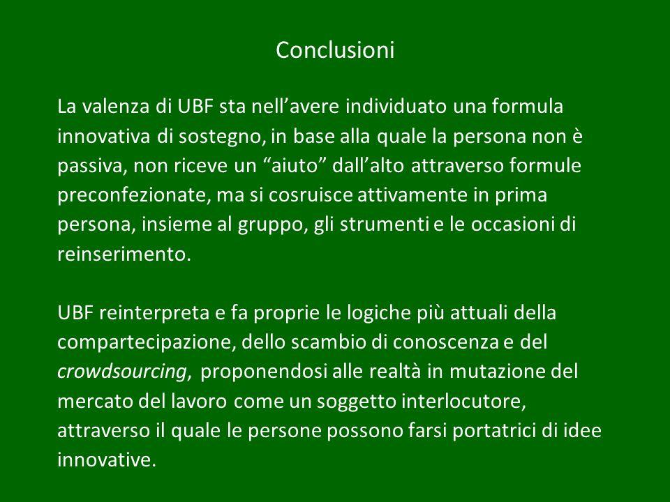 Conclusioni La valenza di UBF sta nellavere individuato una formula innovativa di sostegno, in base alla quale la persona non è passiva, non riceve un