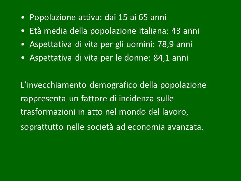 Popolazione attiva: dai 15 ai 65 anni Età media della popolazione italiana: 43 anni Aspettativa di vita per gli uomini: 78,9 anni Aspettativa di vita