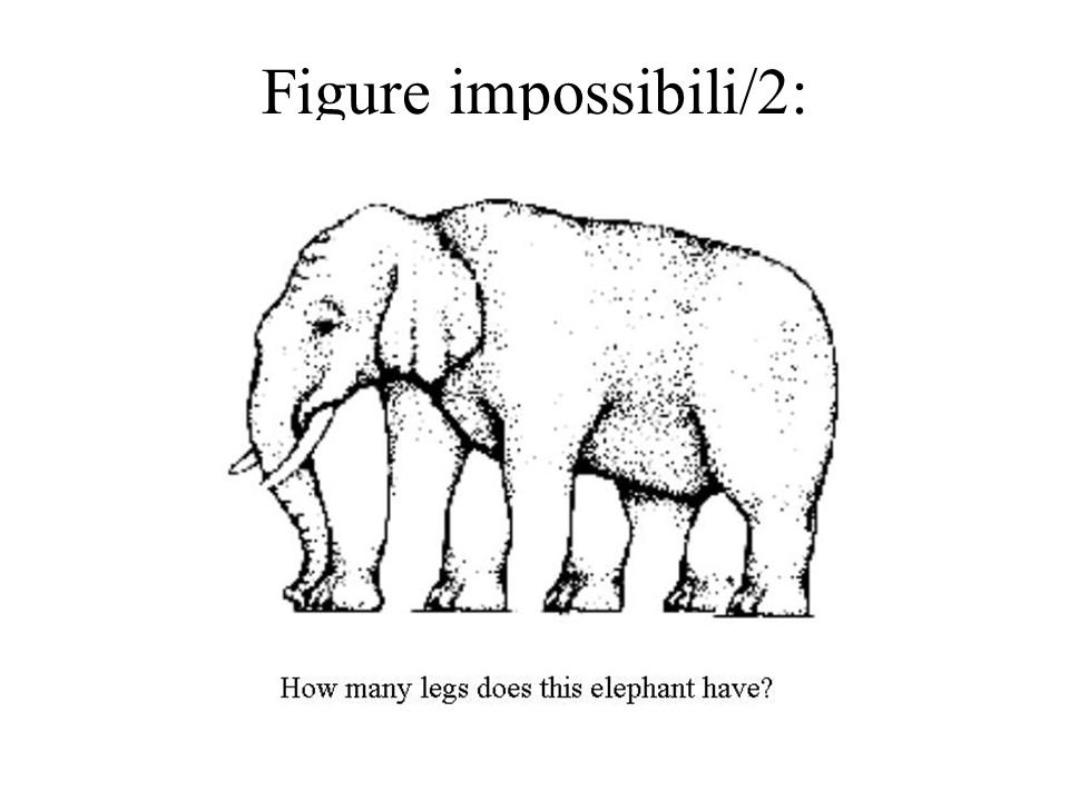 Figure impossibili/2: