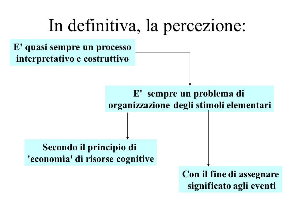 In definitiva, la percezione: Secondo il principio di 'economia' di risorse cognitive E' sempre un problema di organizzazione degli stimoli elementari