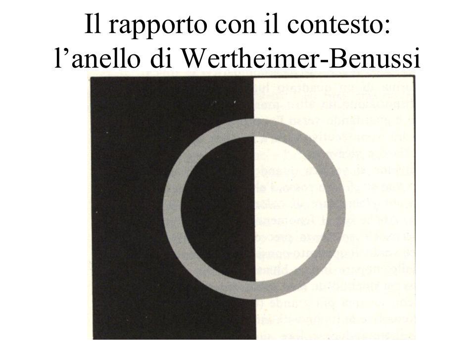 Il rapporto con il contesto: lanello di Wertheimer-Benussi