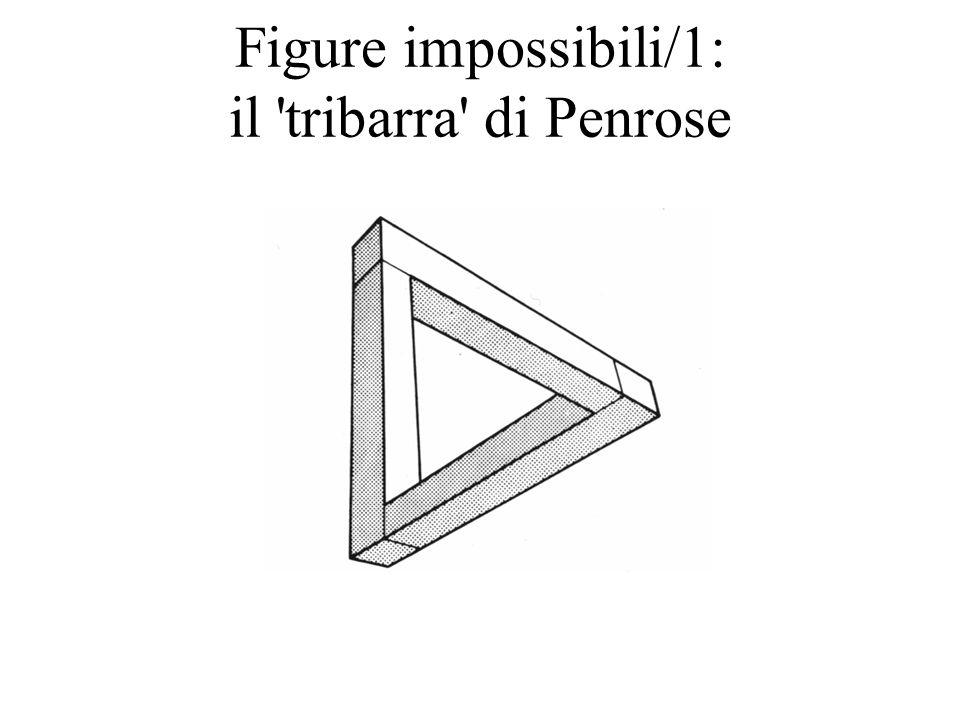 Figure impossibili/1: il 'tribarra' di Penrose