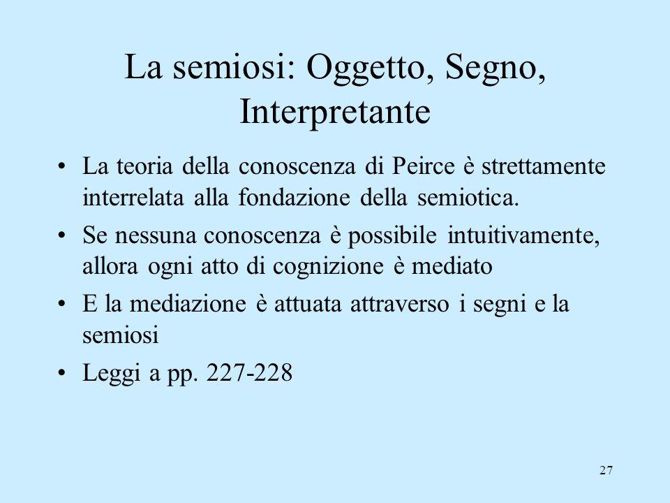 27 La semiosi: Oggetto, Segno, Interpretante La teoria della conoscenza di Peirce è strettamente interrelata alla fondazione della semiotica. Se nessu