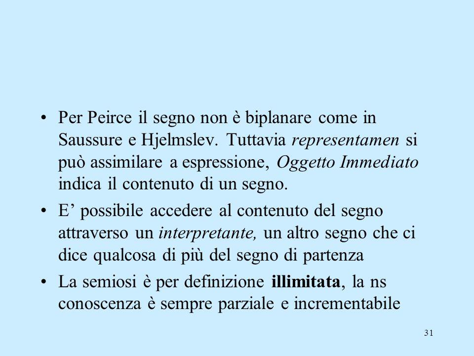 31 Per Peirce il segno non è biplanare come in Saussure e Hjelmslev. Tuttavia representamen si può assimilare a espressione, Oggetto Immediato indica