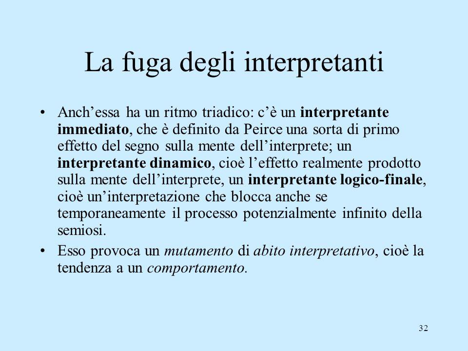 32 La fuga degli interpretanti Anchessa ha un ritmo triadico: cè un interpretante immediato, che è definito da Peirce una sorta di primo effetto del s