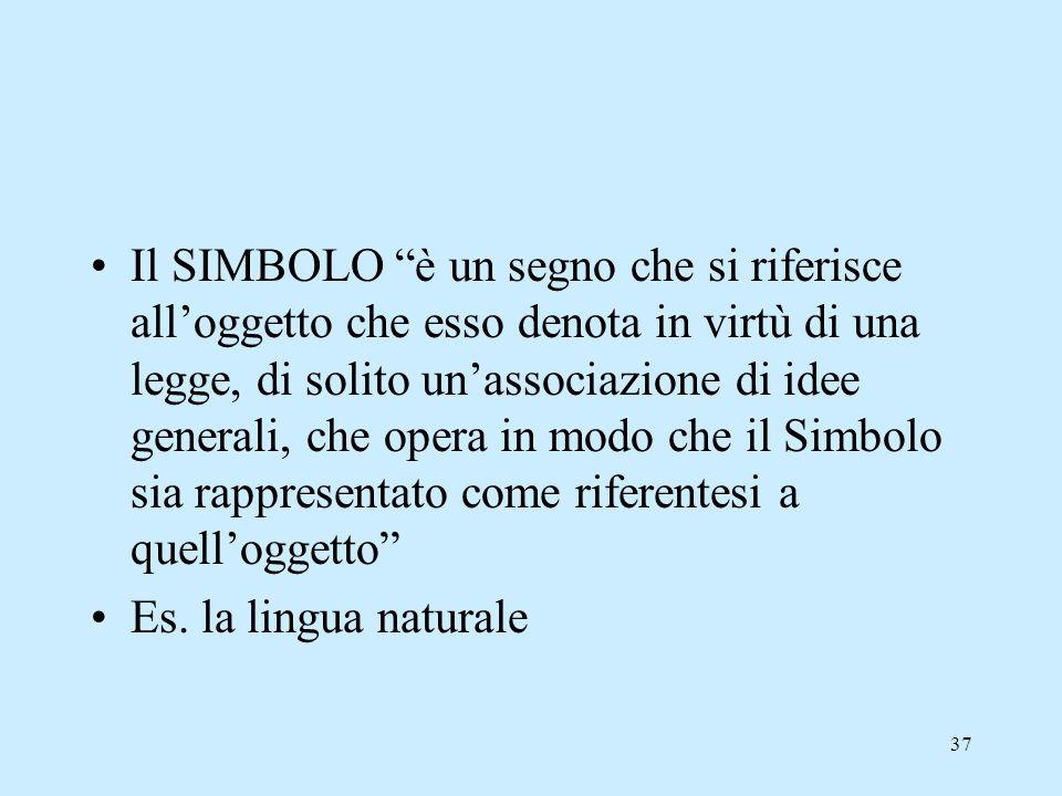 37 Il SIMBOLO è un segno che si riferisce alloggetto che esso denota in virtù di una legge, di solito unassociazione di idee generali, che opera in mo